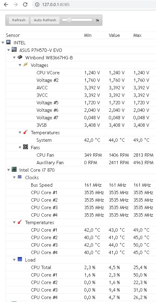 Windows Archivy - Mirra tutorials